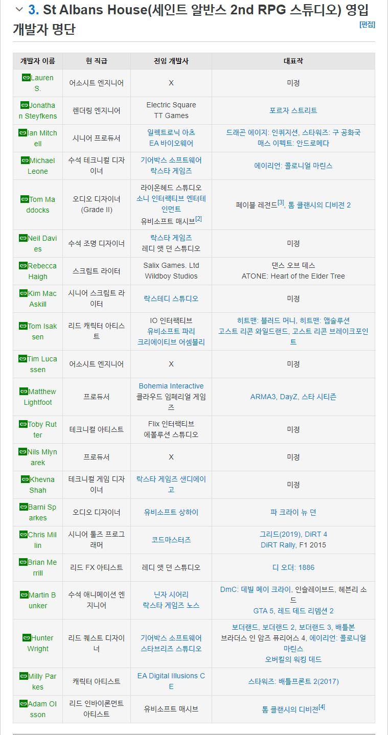 세인트 알반스 RPG 전문개발팀 영입엔지니어 명단.JPG